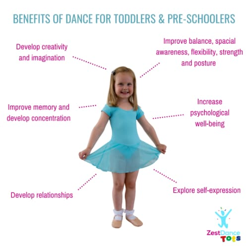 benefits of dance for toddlers